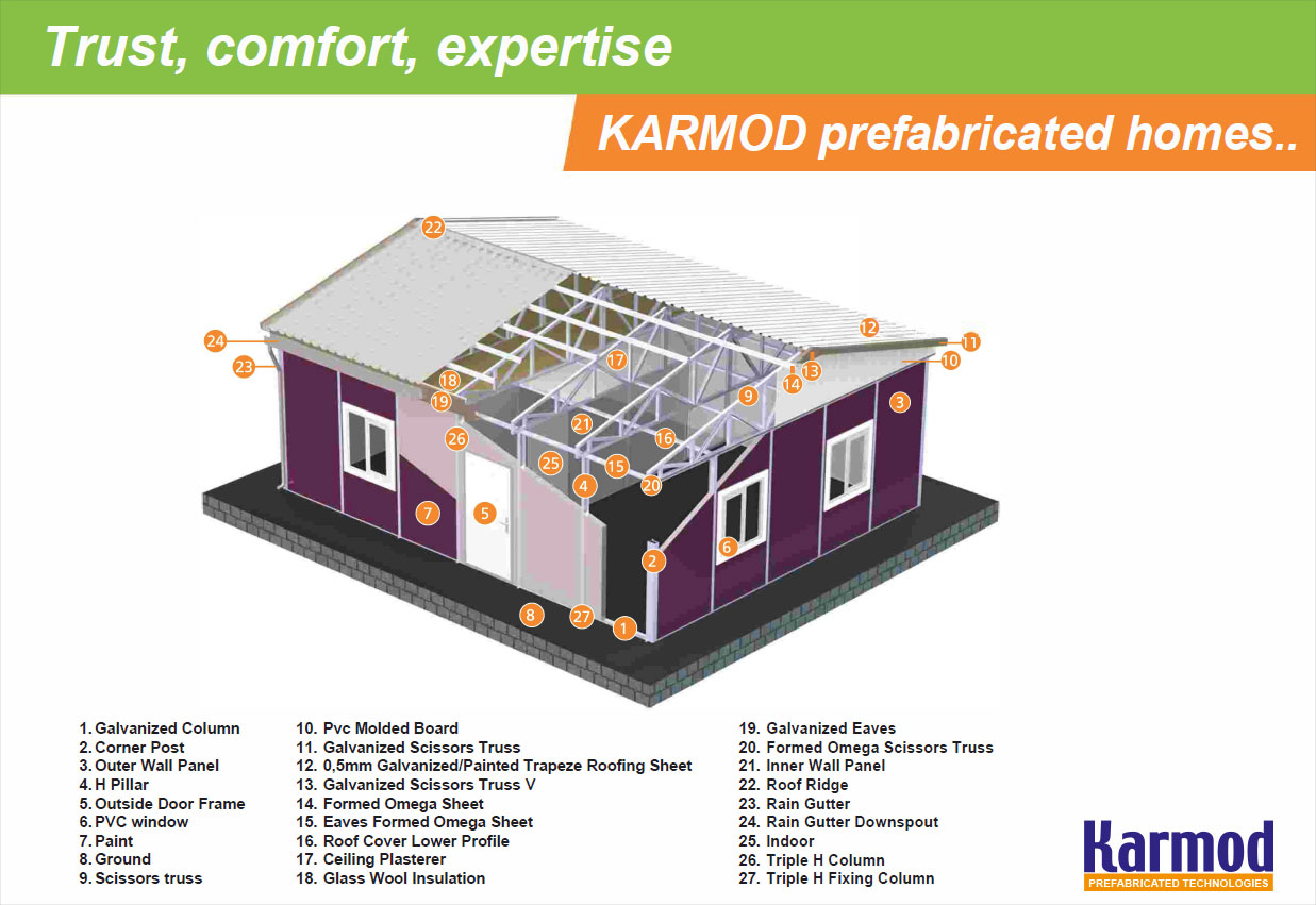 Modular Home Specifications Manufactured Prefab Homes